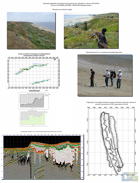 Expiremental GPR research in clay soils on the large landslide.